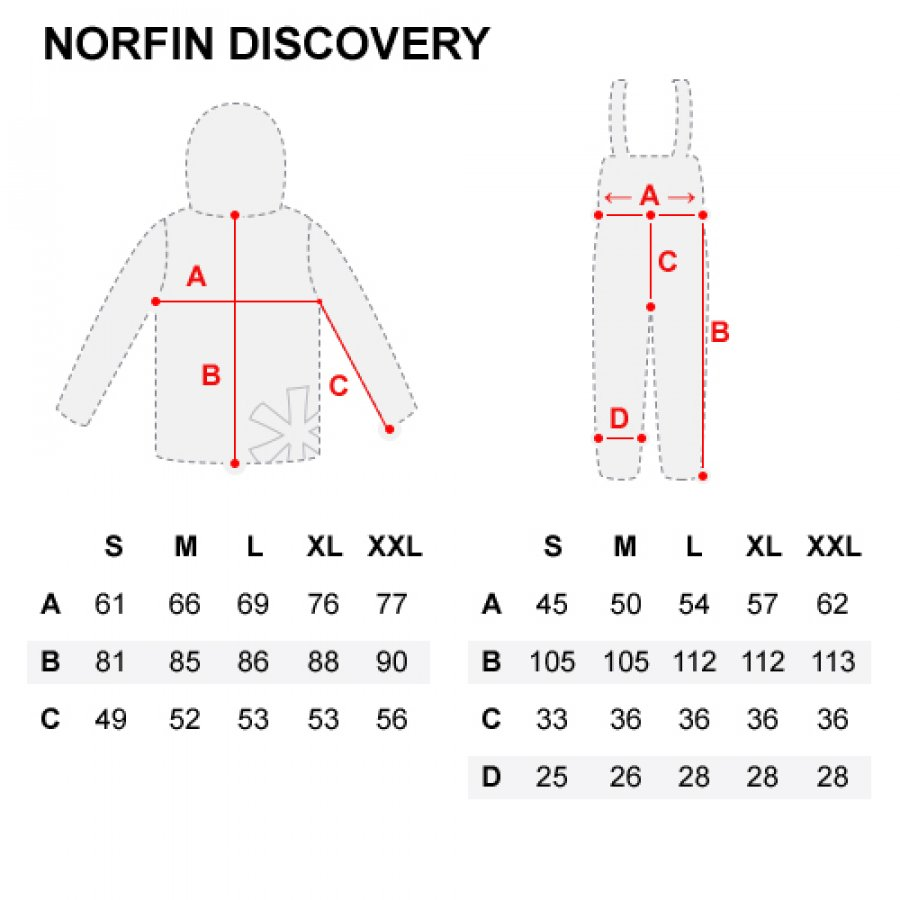 Norfin oblek Discovery vel. M